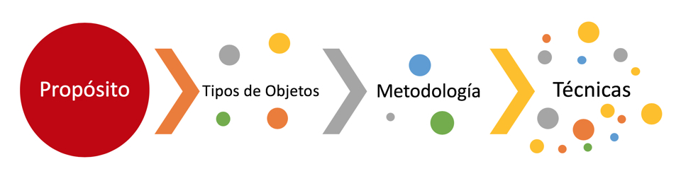 Qindice - Elementos estratégicos del análisis de datos