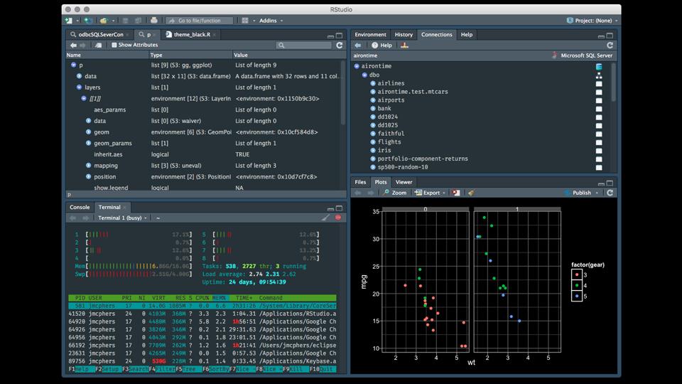 análisis de datos con la aplicación RStudio