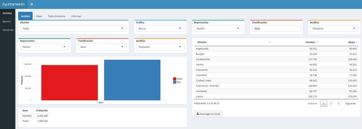 ejemplo de aplicación de datos para ayuntamientos