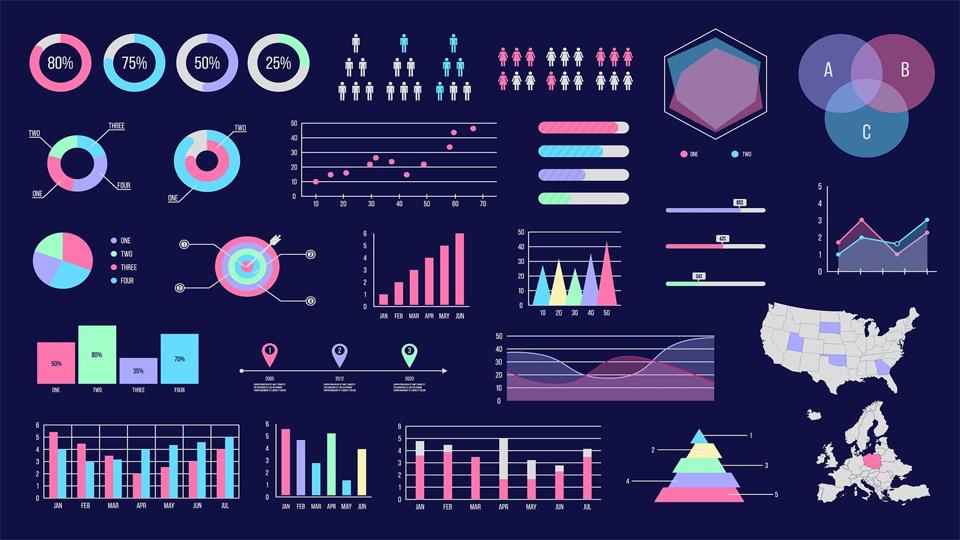 ejemplos gráficos de visualización de datos