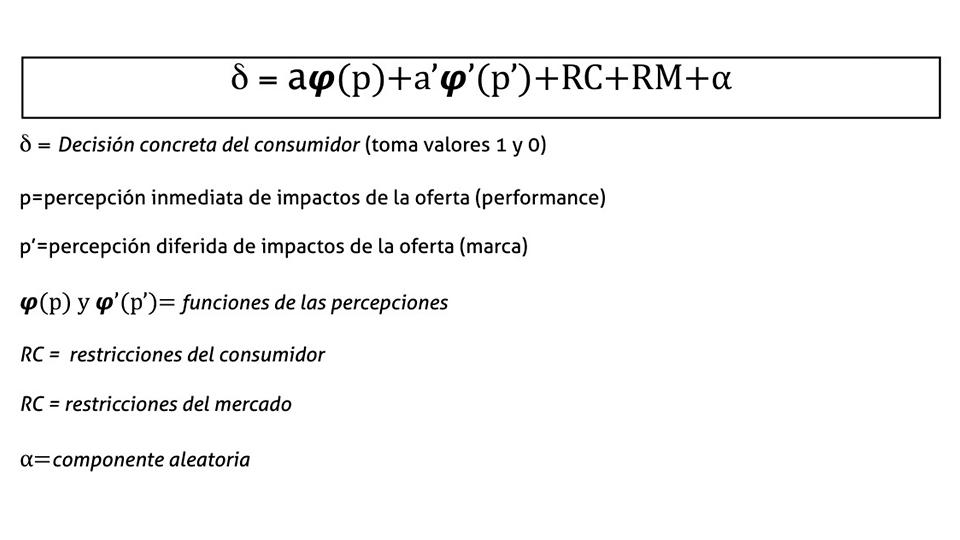 Factores de la decisión del consumidor. Una función de consumo